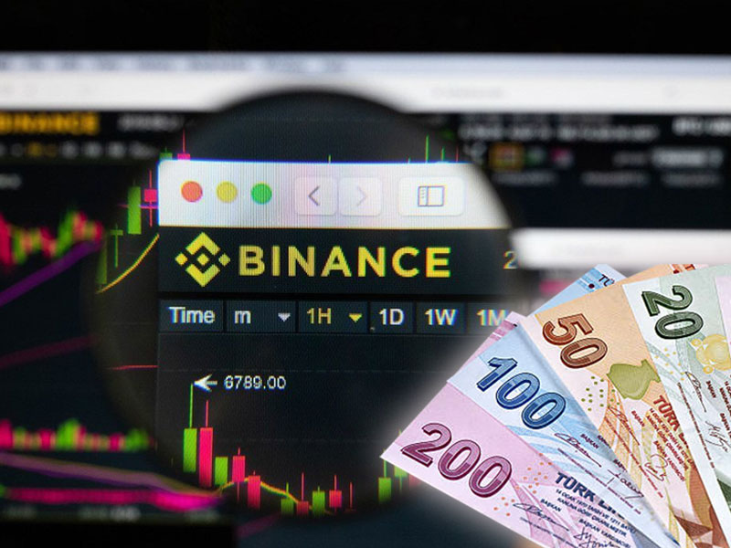 Chinese Biance Stock Exchange started to trade in Turkish Lira (TL)
